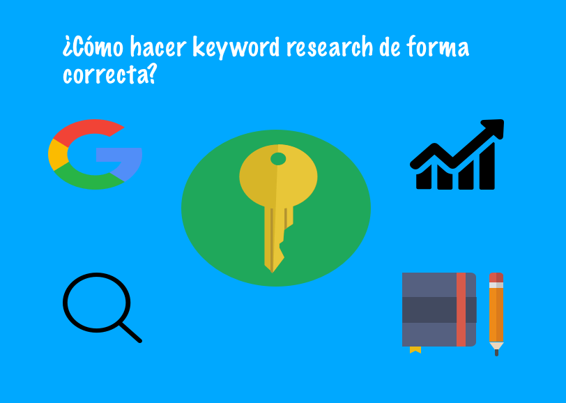 Como hacer keywordresearch de forma correcta