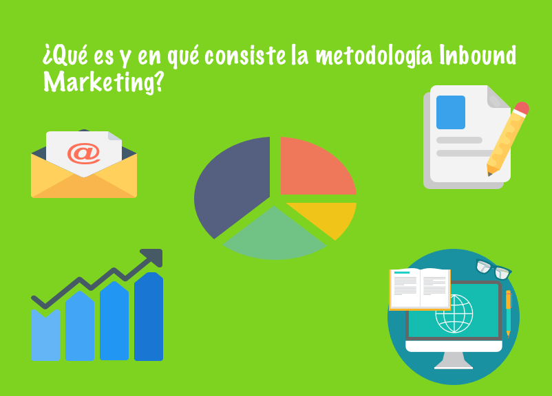Que es y en que consiste la metodologia Inbound MArketing